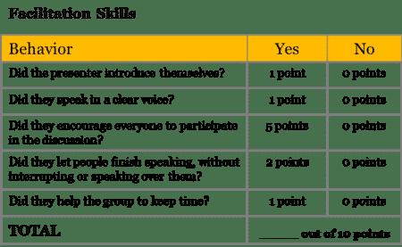 Supervision checklist points