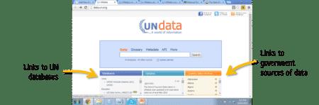UN data