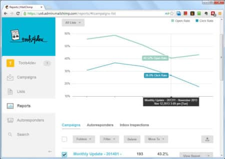 Email Campaign report comparisons in MailChimp