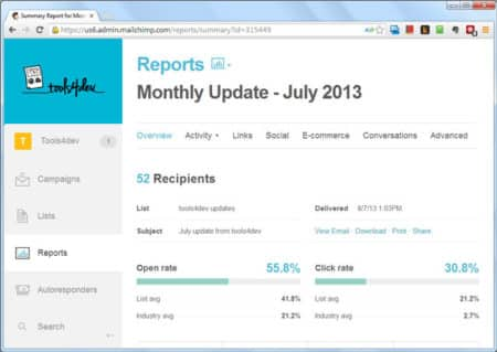 Email campaign report in MailChimp