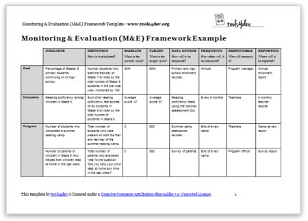 M&E Template Framework Example