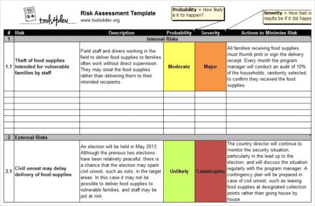 Risk Assessment Template Screenshot